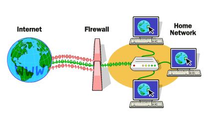 firewall work