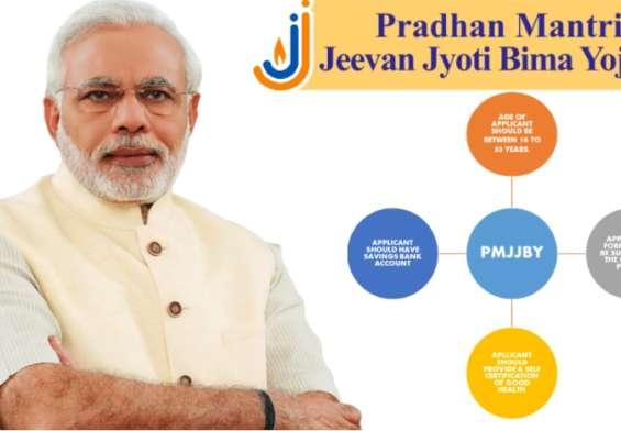 Pradhan Mantri Jeevan Jyoti Bima Yojana Me Registration Kaise Kare